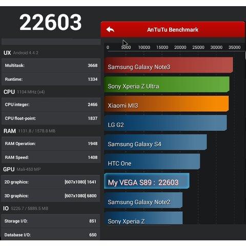 Android Multimedia Smart TV Box Tronsmart Vega Standard S89 Preview 3